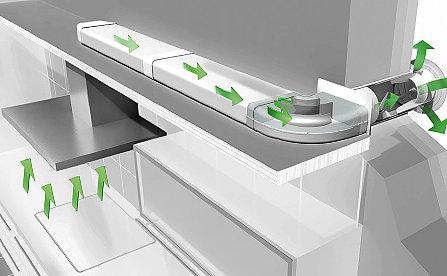 Особенности выбора воздуховода для кухни